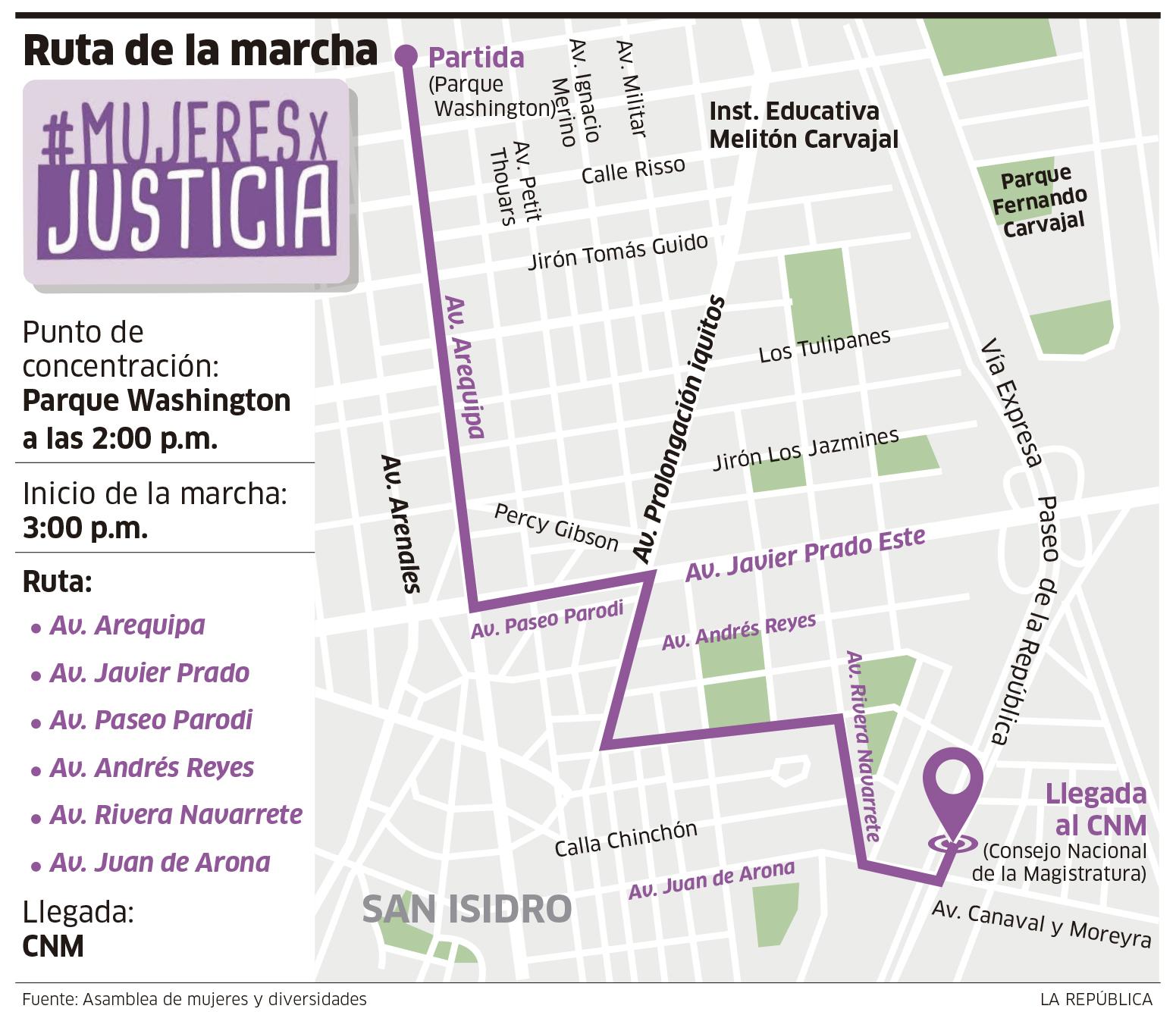 Ruta de la marcha #MujeresxJusticia