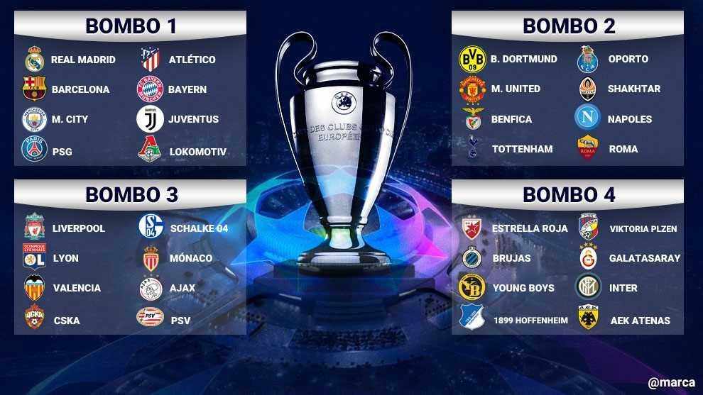 Sorteo Champion League Gallery: Sorteo Champions League 2018