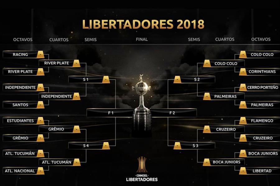 cuartos de final Copa Libertadores 2018