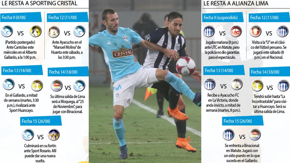 Alianza-Lima-Cristal-