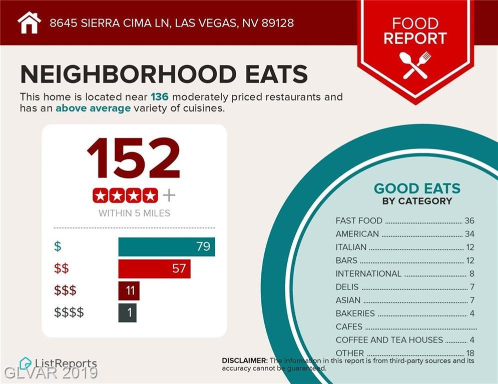 8645 Sierra Cima Ln Las Vegas, NV 89128 - Photo 42