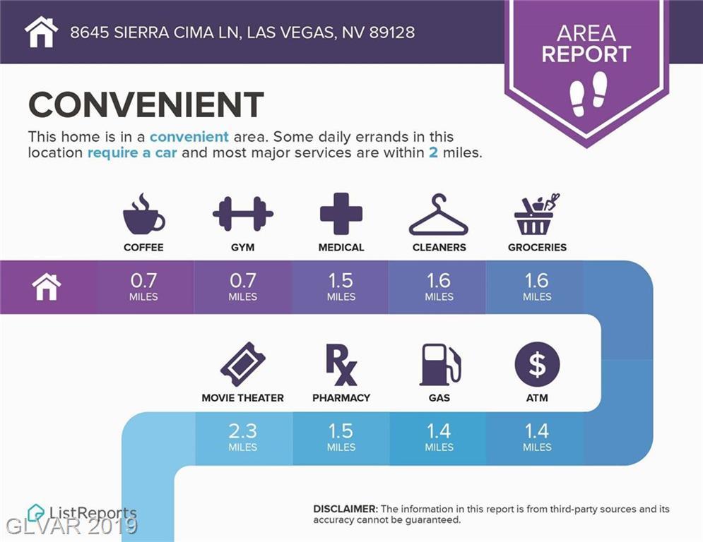 8645 Sierra Cima Ln Las Vegas, NV 89128 - Photo 44