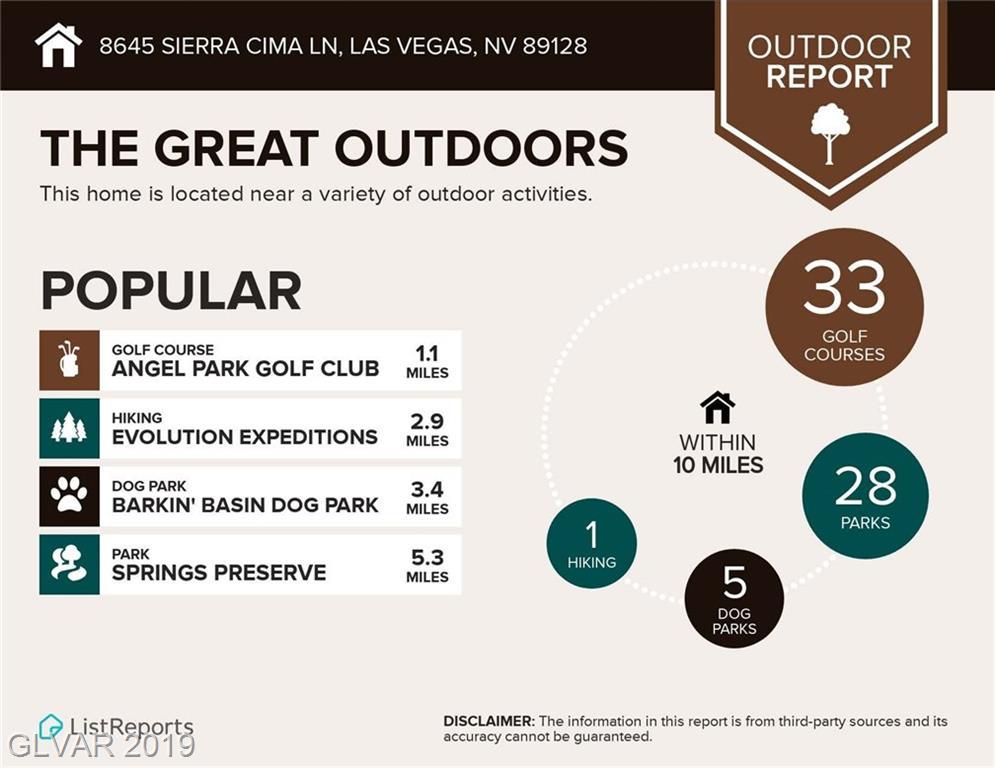 8645 Sierra Cima Ln Las Vegas, NV 89128 - Photo 45