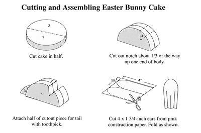 64a4f9df 1865 48da 902f 5f1b963302f1 bunny cake diagram great installation of wiring diagram \u2022