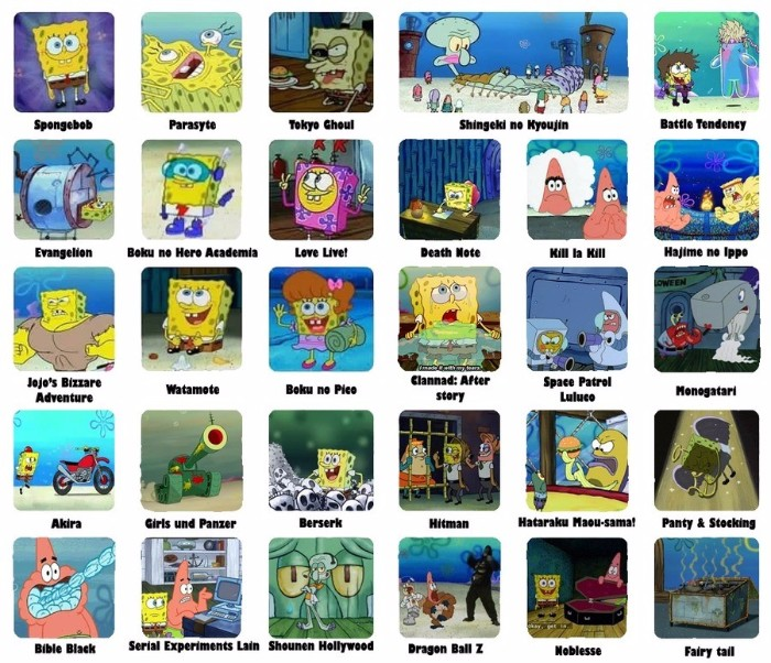 Spongebob Anime Chart