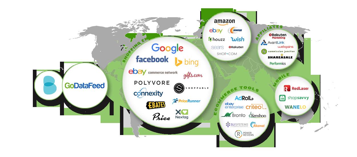 Bigcommerce Product Feed App