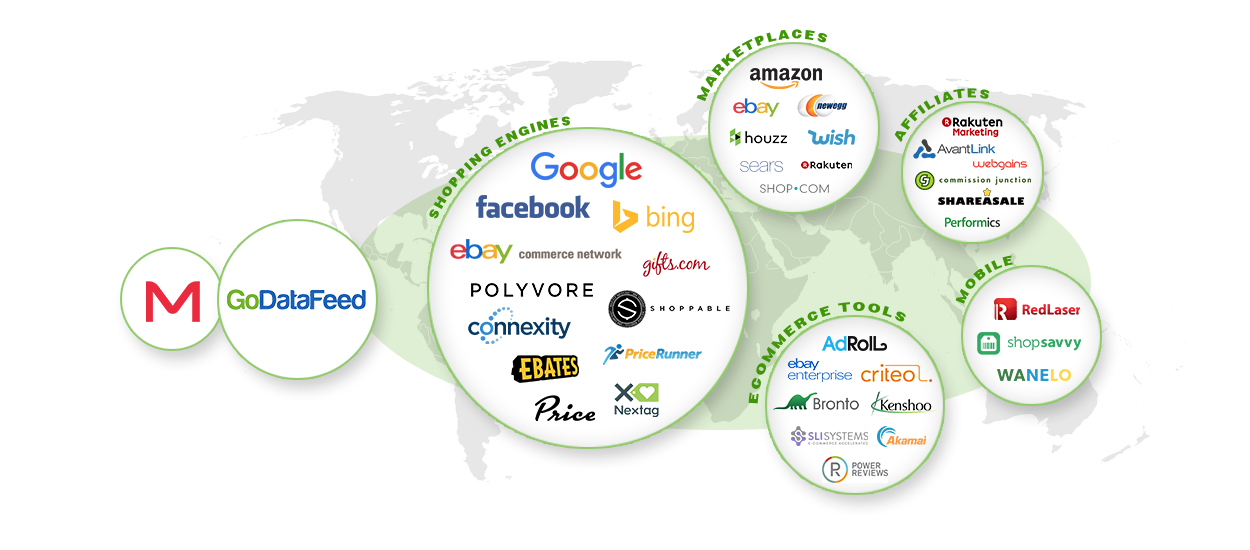 Miva Merchant Product Feed App