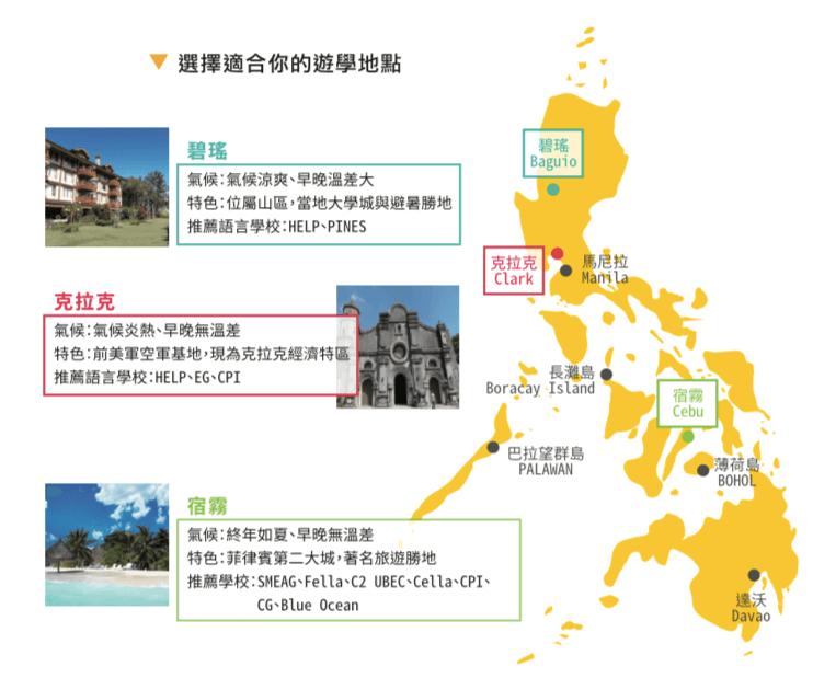 菲律賓遊學城市