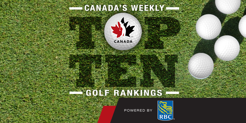 Weekly Top 10 Rankings Powered By Rbc Golf Canada