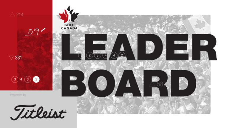 Golf Canada Leaderboard presented by Titleist - Golf Canada