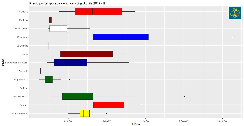 Abono-Total-Precios-web