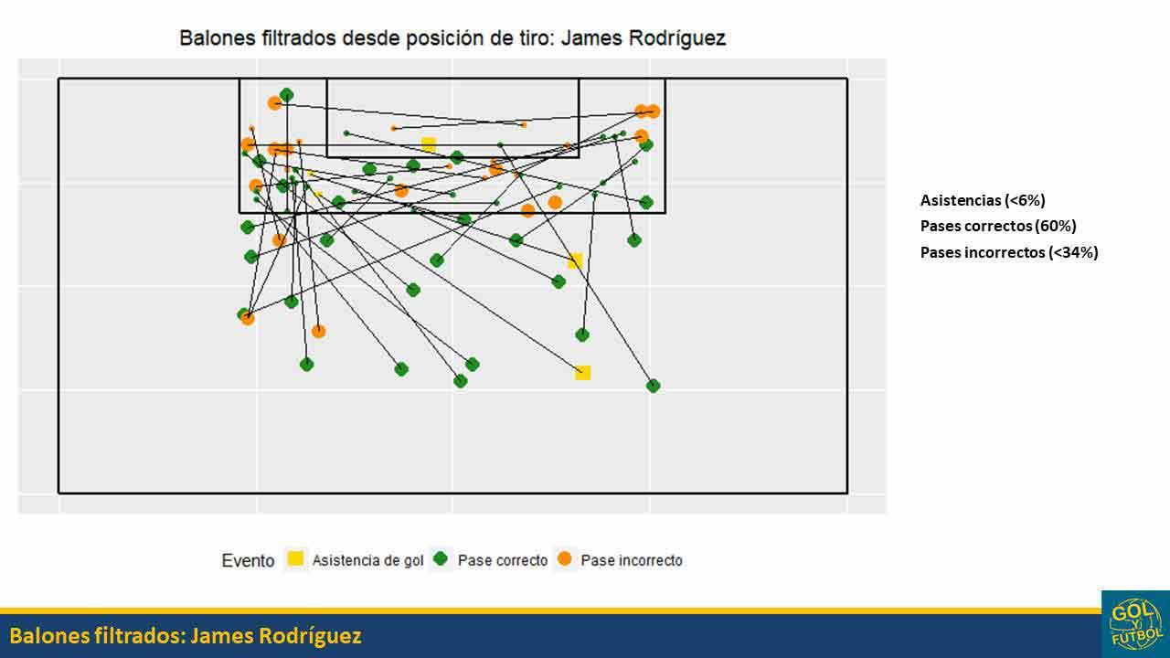 Filtrados-James