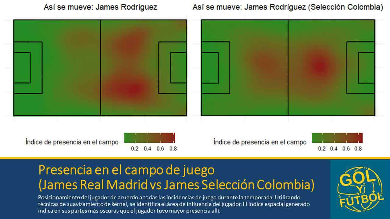James-Colombia