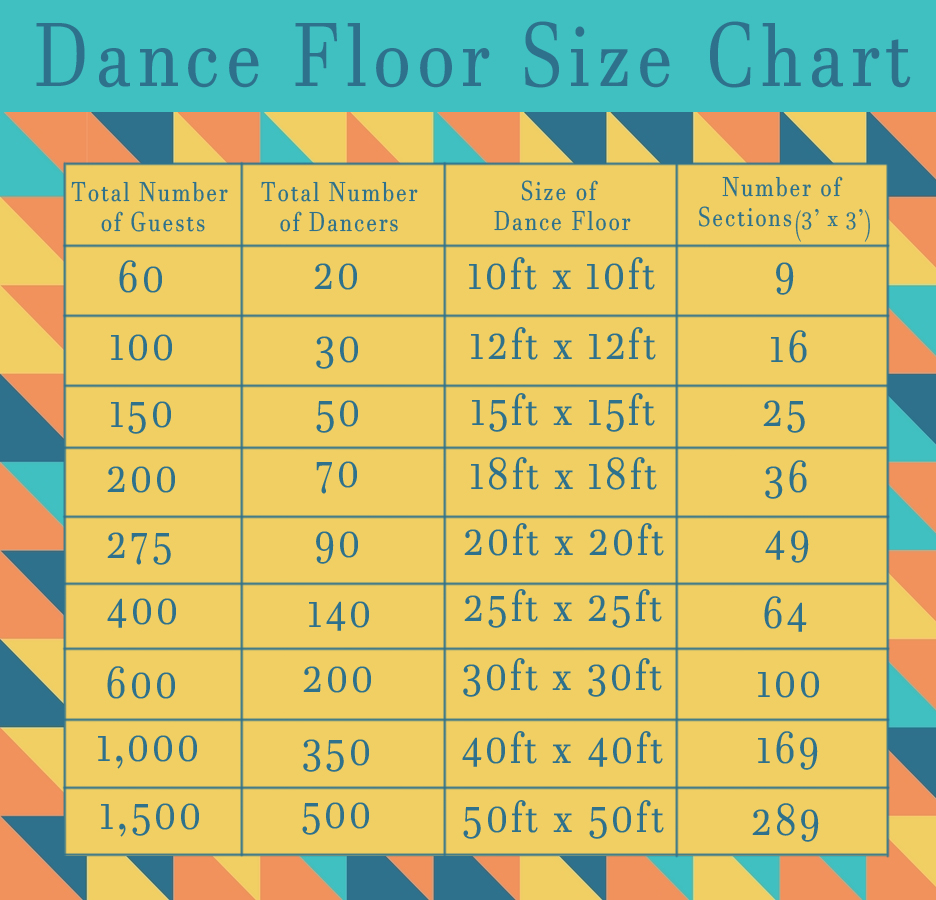dance floors. Renting a Tent 101. goodshuffle.com. dance floor size chart