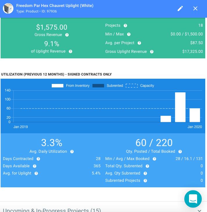 Screenshot of Goodshuffle Pro inventory analysis.