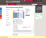 Electrochemical Energy Systems, Spring 2014