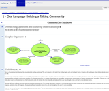 1 - Oral Language Building a Talking Community