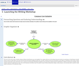 1 -Launching the Writing Workshop
