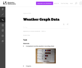 1.MD Weather Graph Data