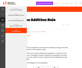 The Addition Rule