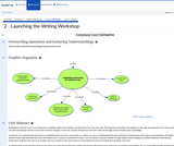 2 - Launching the Writing Workshop