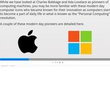 Bill Gates and Steve Jobs: Modern Day Computing Pioneers