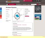 Aerospace Dynamics, Spring 2003