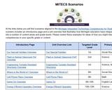 Michigan Integrated MITECS Units