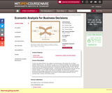 Economic Analysis for Business Decisions, Fall 2004