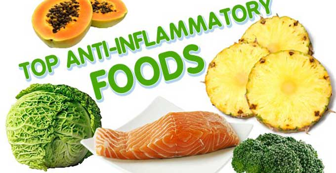 Inflammation –What you should know