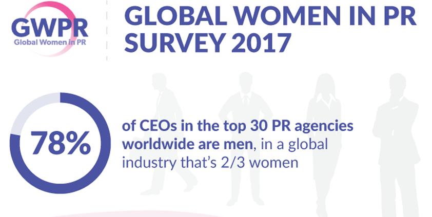 Global Women in PR 2017 survey