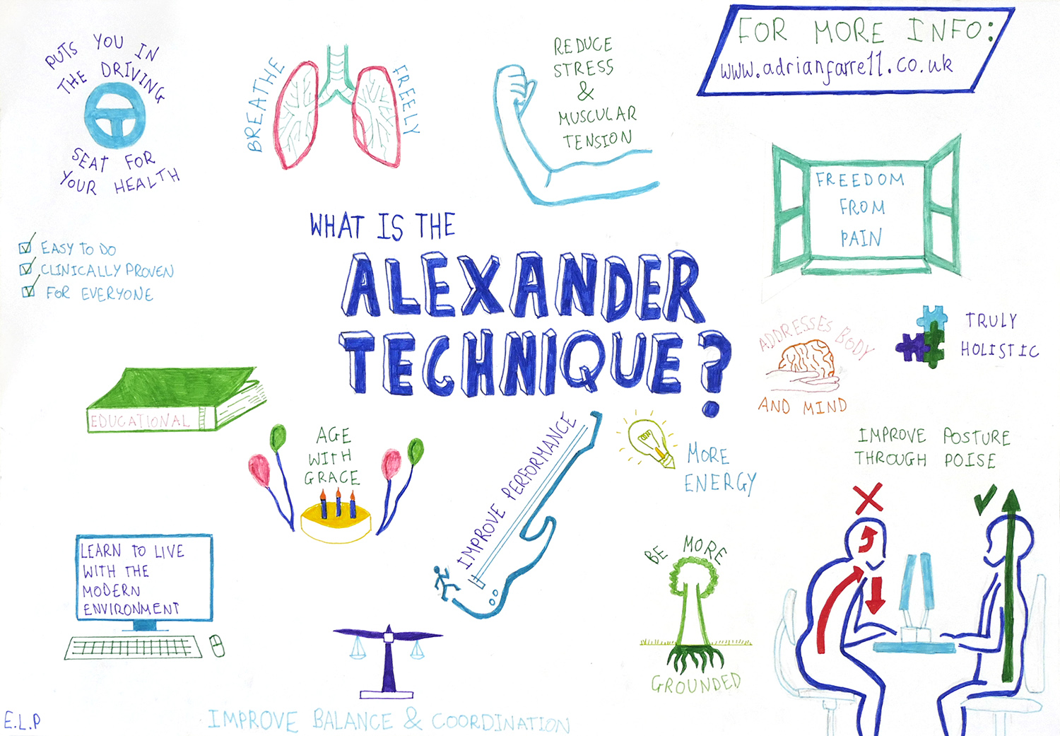 What is the Alexander Technique