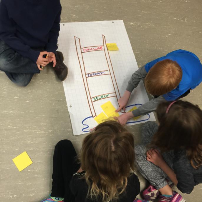 teaching critical thinking skills to children