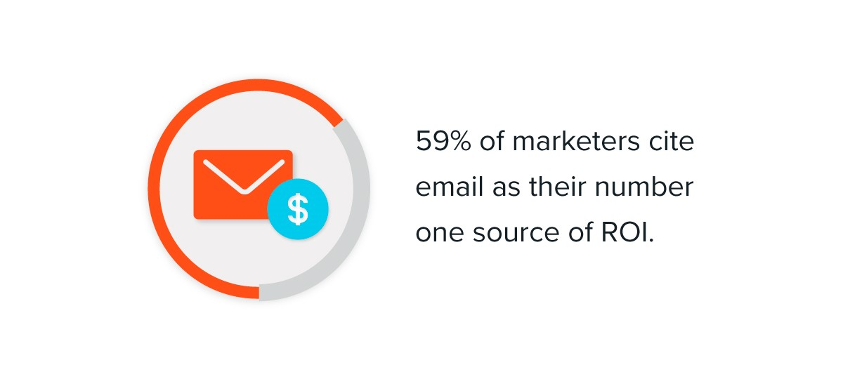 Email Marketing Trends & Stats to Know for 2021