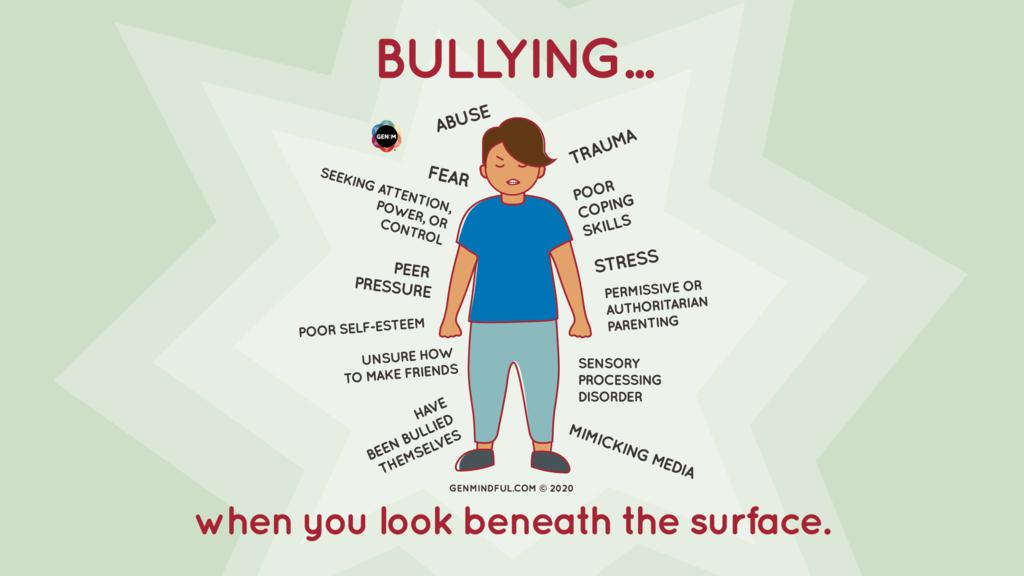 Three Ways To Love A Bully