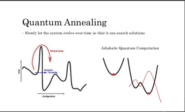 How can quantum computing be useful for Machine Learning