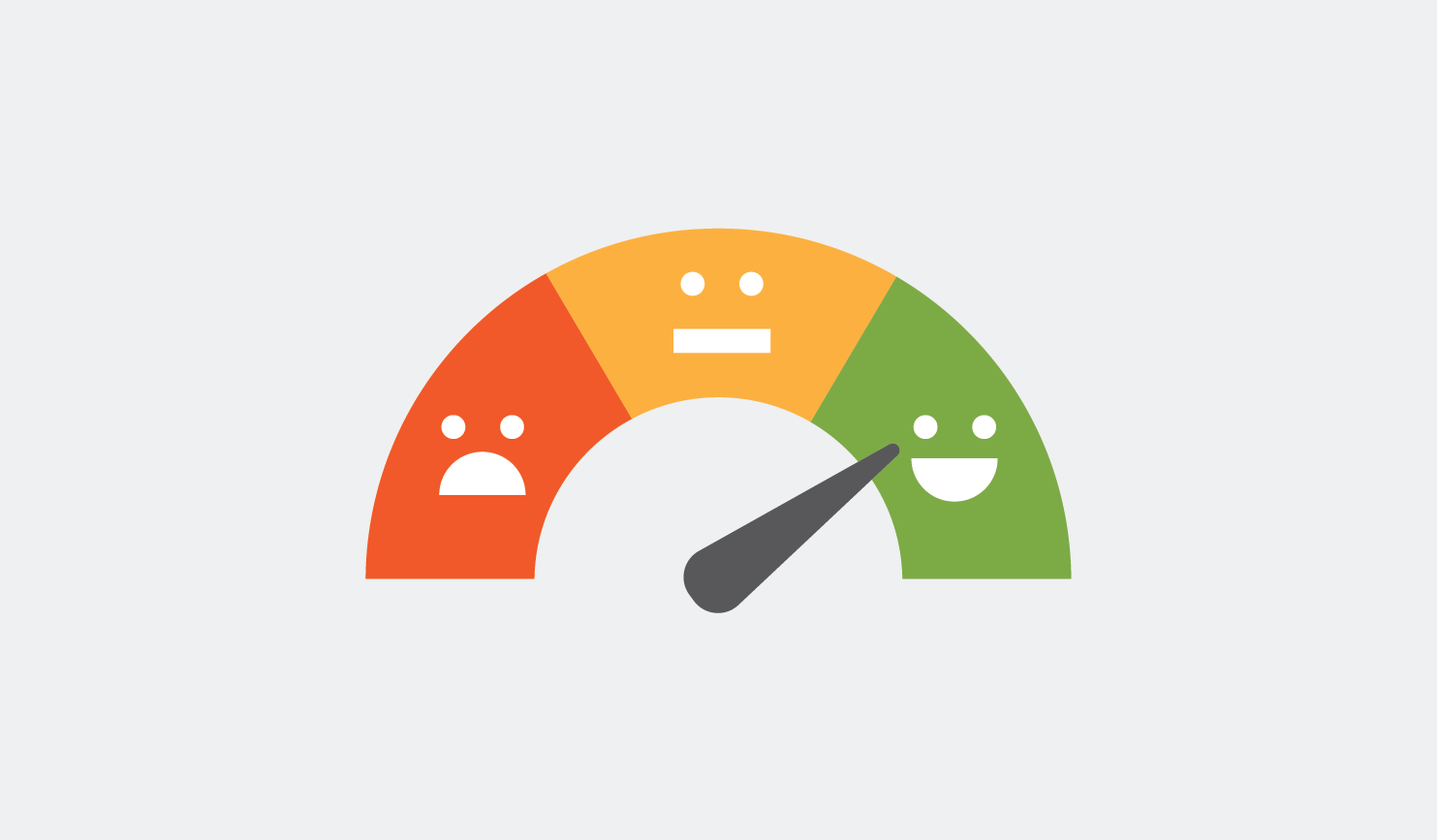 How to Measure Customer Satisfaction and Put it to Work