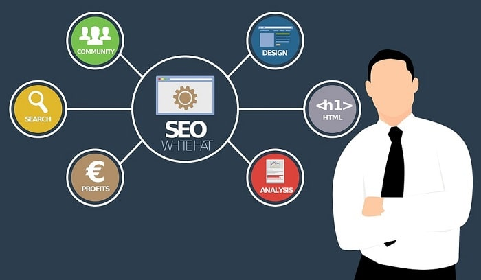 8 Essentials Of SEO For Business Beginners