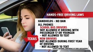 How a ban on driving and talking on a handheld phone could save lives