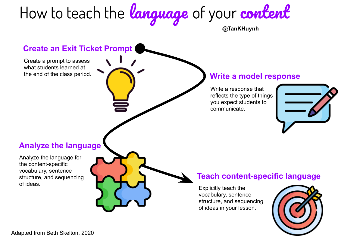 How to Teach Content AND Language Skills