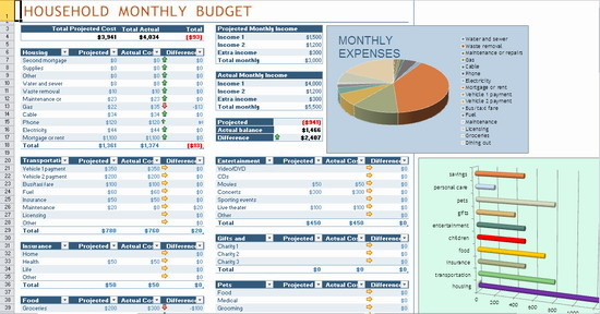 Monthly Expense Budget Spreadsheet Template Excel Project Manageme