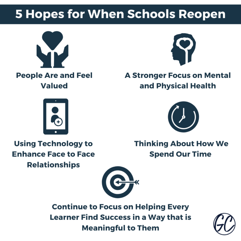 5 Hopes for When Schools Reopen Face-To-Face