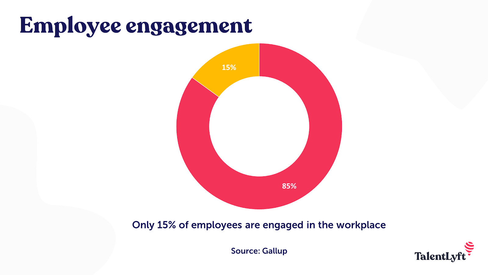 Employee Engagement: Why is it Important and How to Build it?