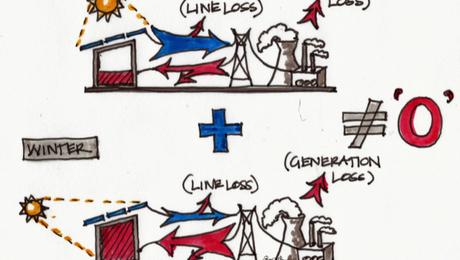 Our All-Renewable Energy Future - GreenBuildingAdvisor