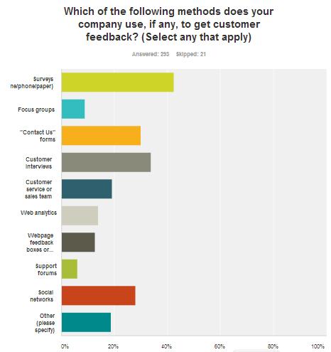 Three Ways to Improve Customer Surveys Proforma Graphic Services