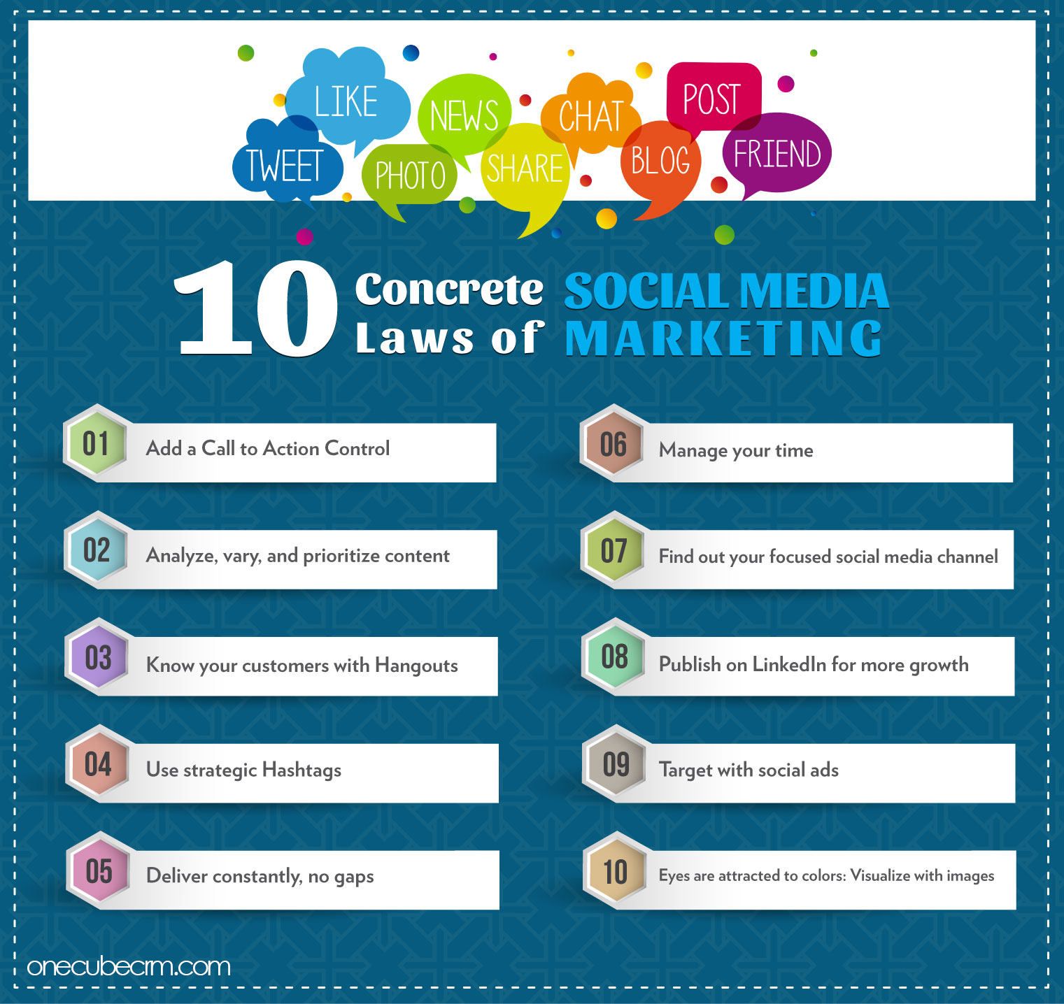 10 Concrete Laws of Social Media Marketing (Infographics) – One Cube CRM