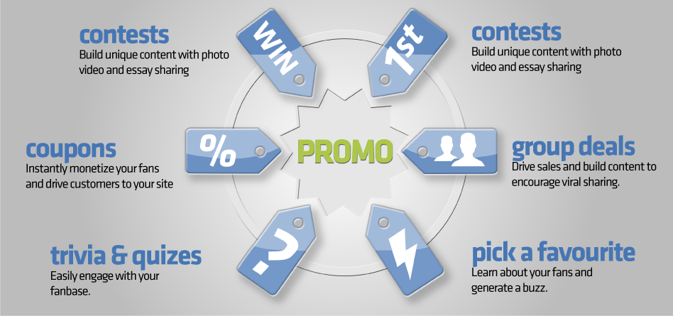 4 Steps on Effective Facebook Marketing Strategies For Your Online Business