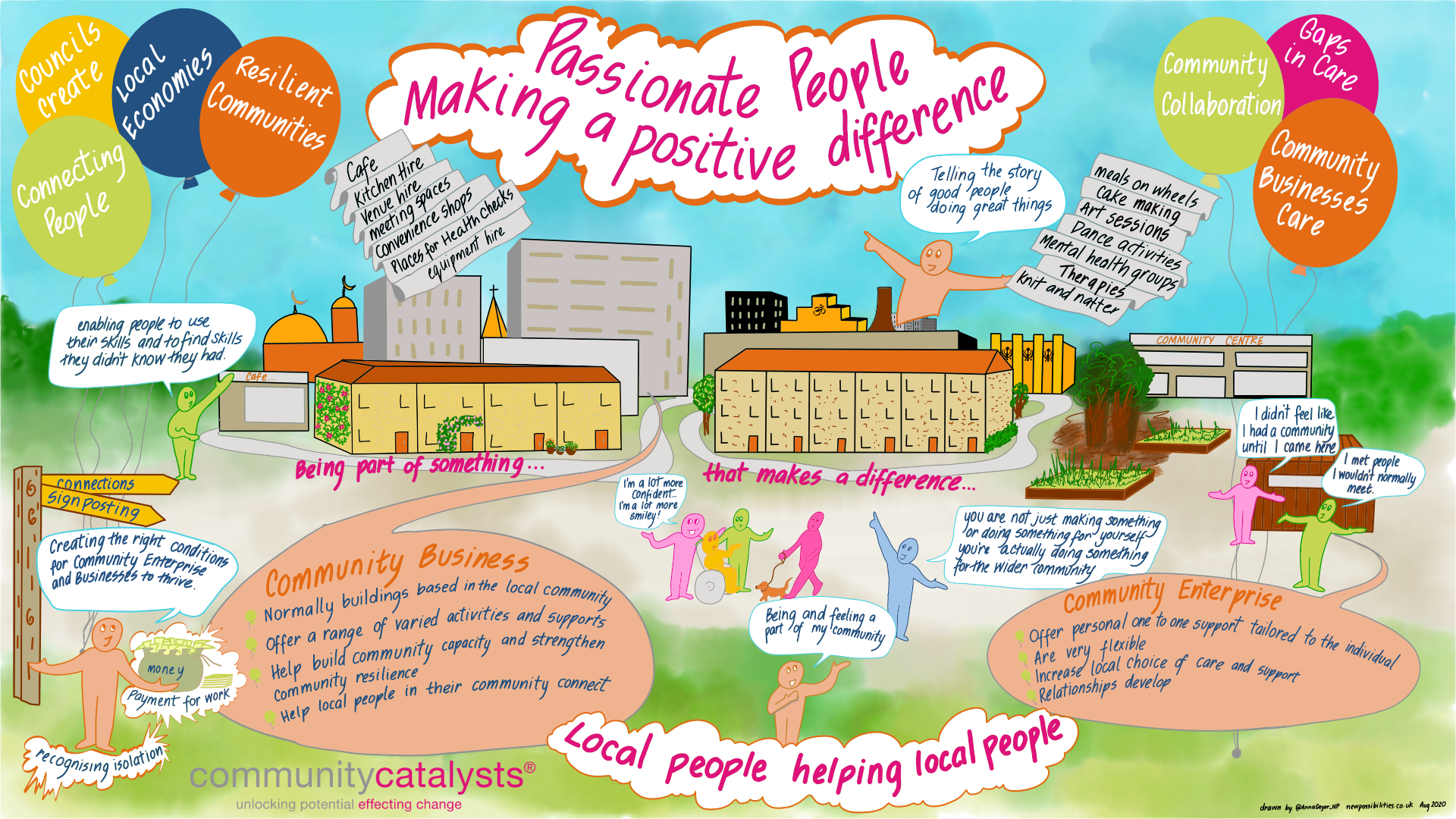 Passionate People : Making a Positive Difference
