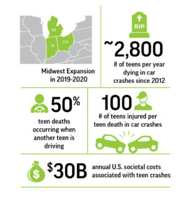 General Motors supports teen driver safety by awarding a grant to the Teens in the Driver Seat Program