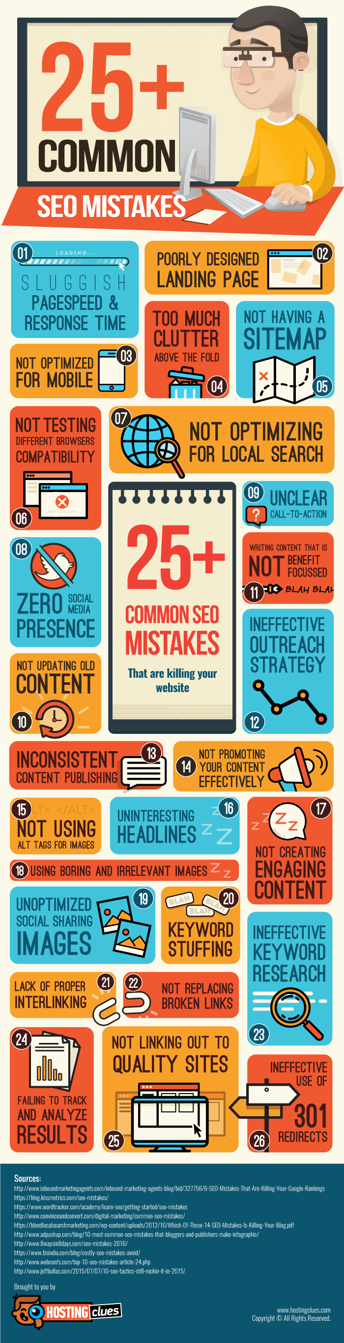 5 common SEO mistakes you need to fix [Infographic] | Smart Insights